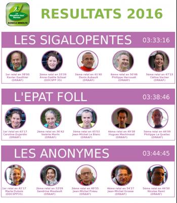 marathon-vert_2016_4